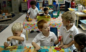 most teacher directed preschool programs stress