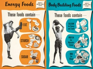 Body building foods/ energy foods poster