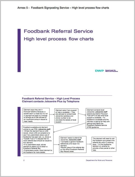 food bank referral service