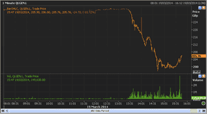 L&G share price