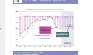 Resolution Foundation chart