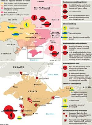 Ukraine graphic