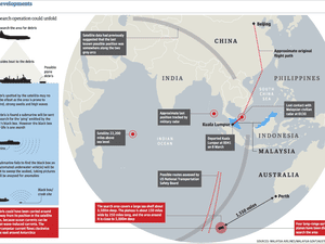 Graphic: Latest developments on the MH370 crash
