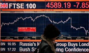 The FTSE 100-share index on Monday 6 October 2008, showing sharp drops: