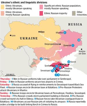 Ukraine Ethnic