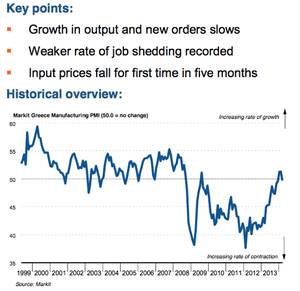 Greek manufacturing PMI, March 2014