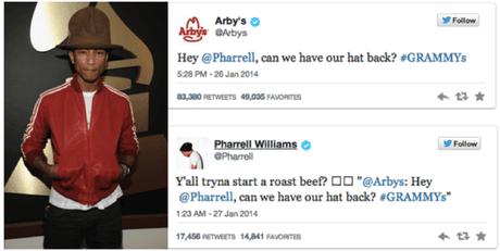 pharrell williams grammys 2014 tweet