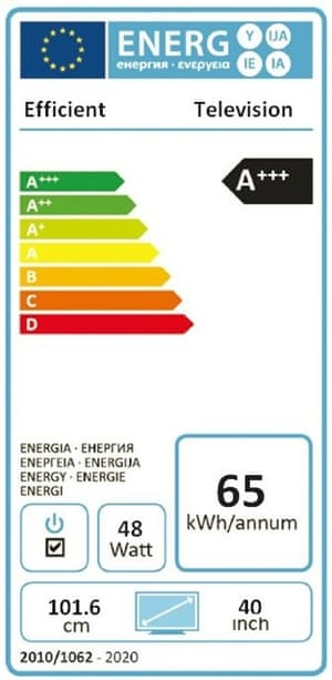 Live Better: TV Energy Label