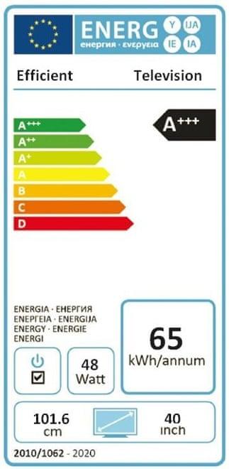 Live Better: TV Energy Label