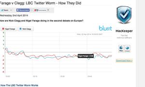 Blurrt worm
