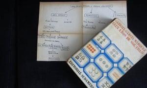 One Hundred Years of Solitude plus genealogy tree