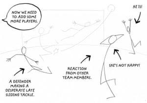 How to draw a footballer: 4 footballer