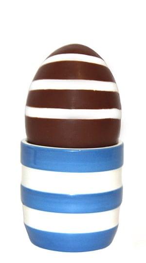 Wish List: Breton egg by Melt