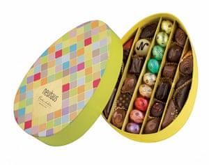Wish List: Oval box from Harrods