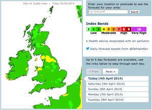Air pollution forecast