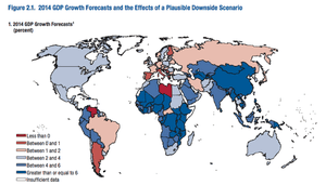 World Economic Outlook, April 2014, GDP forecasts