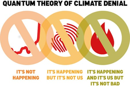 The Australian quantum theory of climate denial | Dana Nuccitelli ...