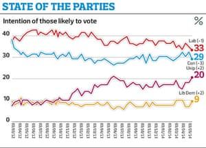 state of parties graphic