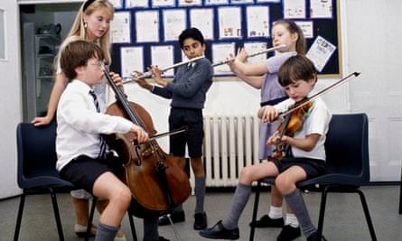 Primary school quartet with children playing range of string and wind instruments.