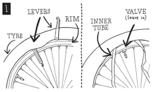 mend a bike puncture remove inner tube
