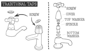 how to mend a dripping tap - traditional taps
