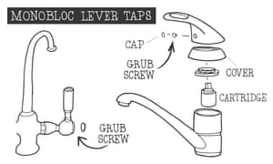 how to mend a dripping tap - monoblok lever taps