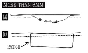 how to mend a ripped seam of more than 5mm