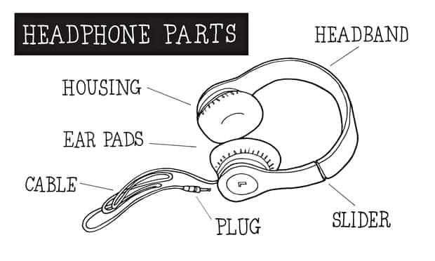 How to mend broken headphones | Life and style | The Guardian