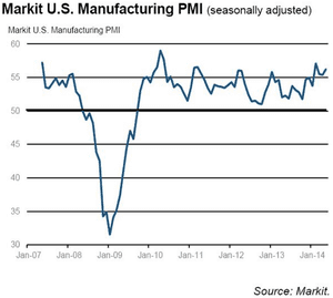 US manufacturing PMI, flash, May 2014