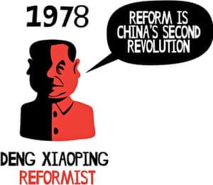 china reform