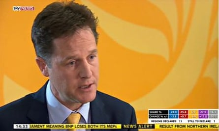 Lib Dem leader Nick Clegg gave just one TV interview after party lost 10 seats in European elections