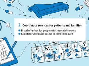 pill box patient services