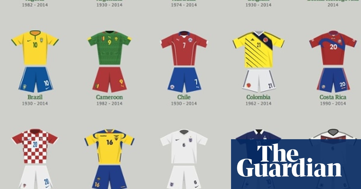 e9dff42d7 World Cup kits through the ages – interactive guide | Football | The  Guardian