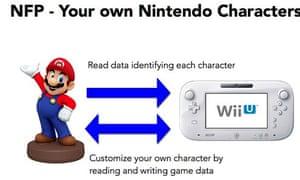 Nintendo figurines