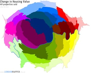 Value of house price changing