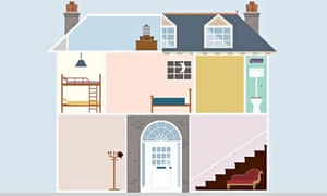 Trace the history of your house