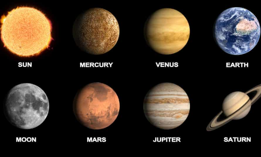 A schematic image of the planets in the solar system.