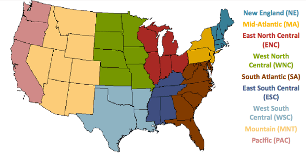 The nine regions in the REMI study (Alaska and Hawaii are in the Pacific region)