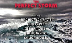 Oxfam's Perfect Storm poster