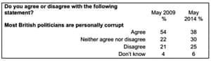 Ukip table myth 5
