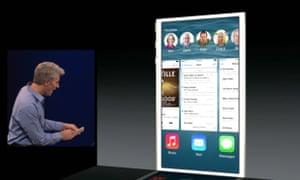 WWDC IOS 8 presentation