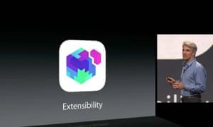 WWDC IOS8 app store  presentation yosemite