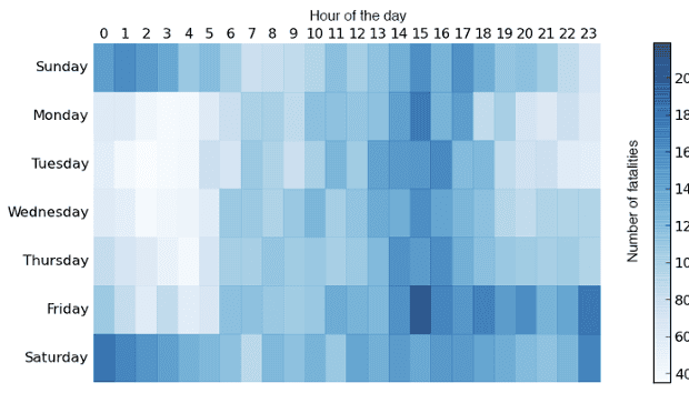 Driver fatalities by time of day, 1989-2014