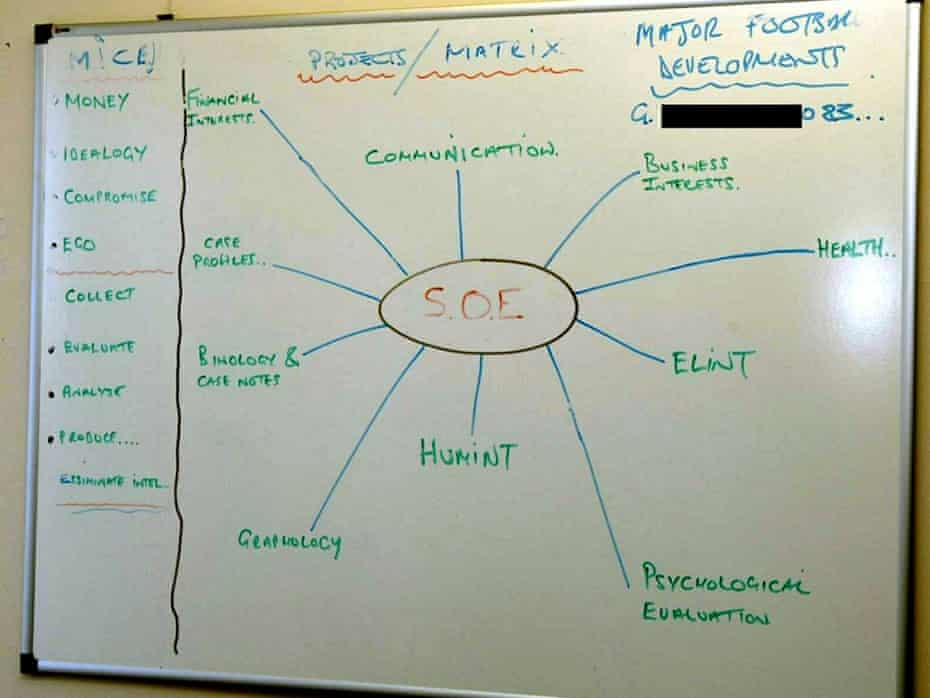 Whiteboard recovered by the police from News of the World phone hacker Glenn Mulcaire's office