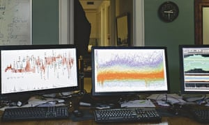 Computers monitoring trading
