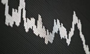 German stock market index DAX