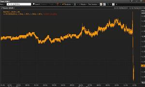 Euro vs dollar, June 05 2014
