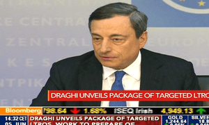 Mario Draghi explains the ECB's actions