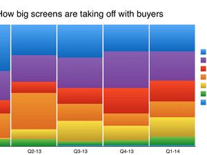 Context data showing screen size