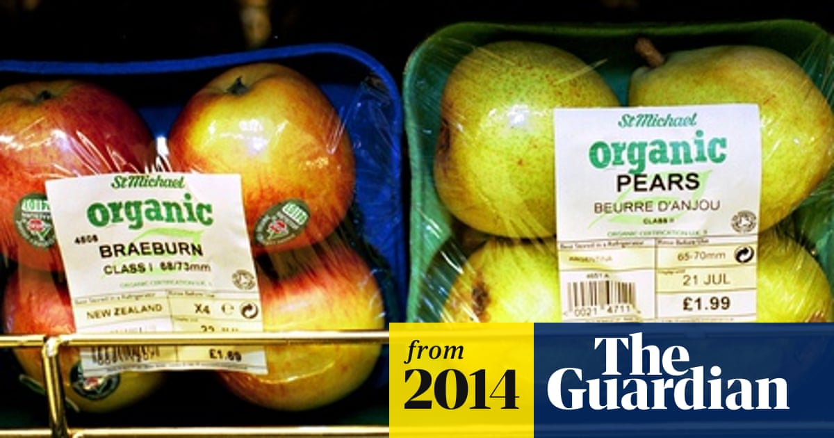 Clear differences between organic and non-organic food